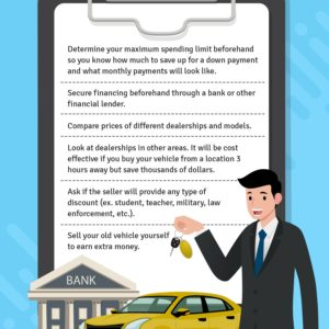 New Roads Auto Loans >> How To Save Money When Buying A Car V 1 Blog New Roads